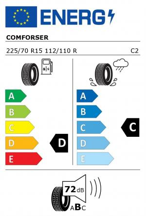 Spotřeba paliva - Přilnavost na mokrém povrchu - Hluk: D - C - 72 db (B)>
