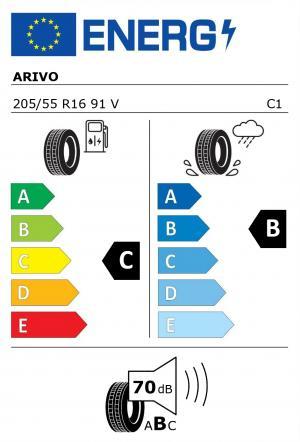 Spotřeba paliva - Přilnavost na mokrém povrchu - Hluk: C - B - 70 db (B)>